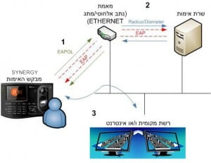 image_protocol